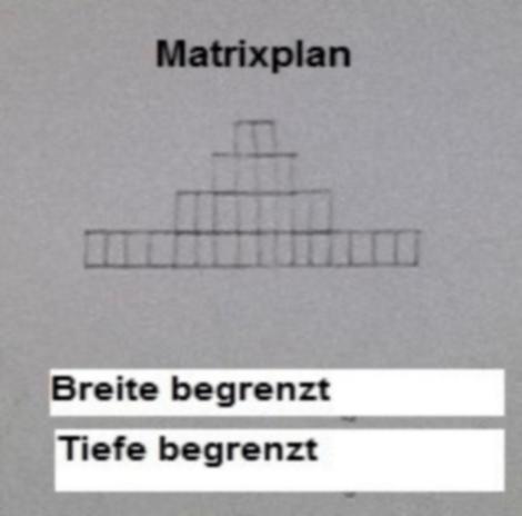 Matrixplan im MLM