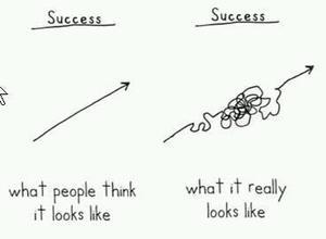 Erfolg hat seinen Preis