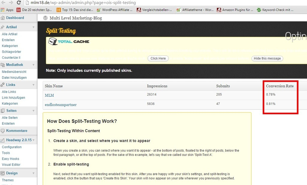 Conversionrate der Kontaktformulare im Blog
