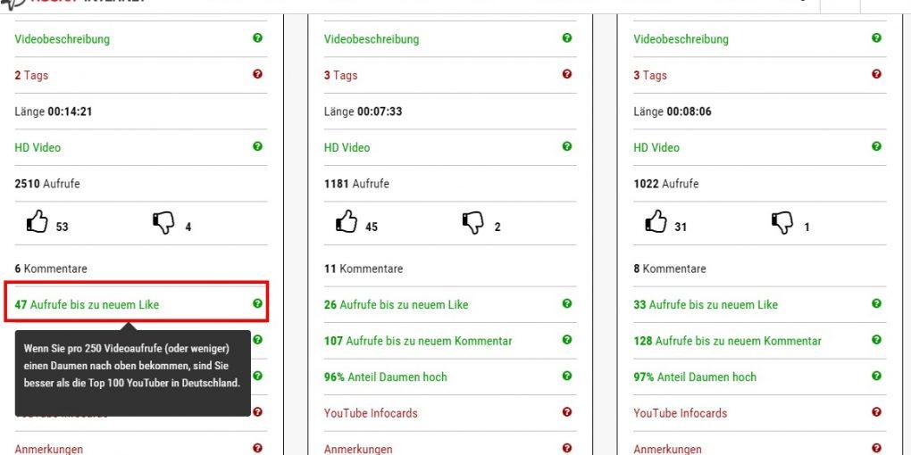 Youtube Analyse Tool eigene Auswertung