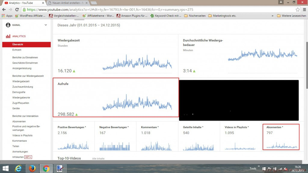 Kanal 1 Youtube 2015