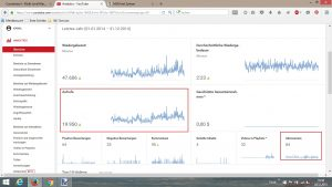 Kanal 2 Youtube 2014