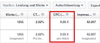 Facebook Werbung schalten für nur 0,05 Euro je Klick