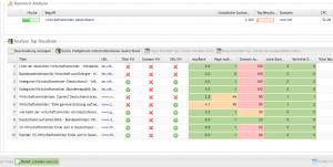 Suchmaschinen Rankings verbessern mit Secockpit