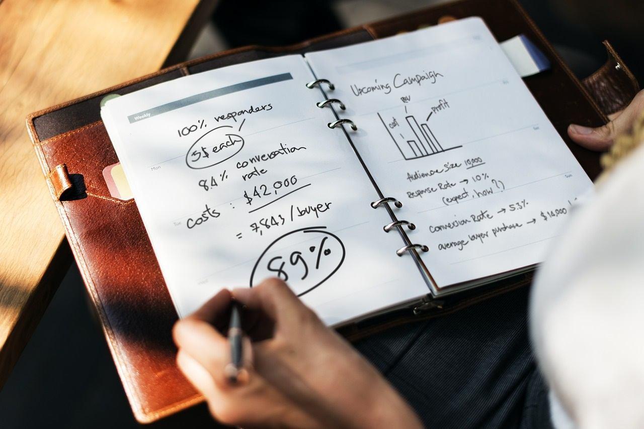 Marketingkonzept Beispiel Vorlage über Blog, Leads und ...