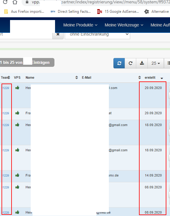 Auszug Backoffice Network-Marketing Unternehmen