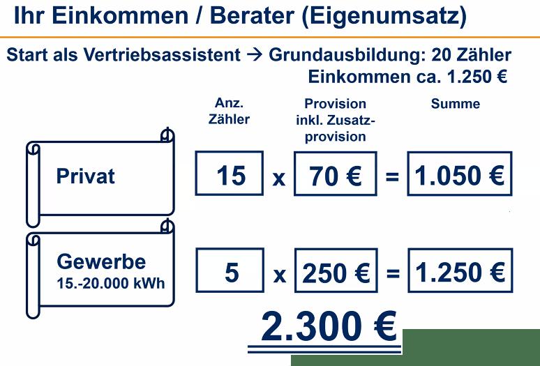 Direktvertrieb Strom Einkommen
