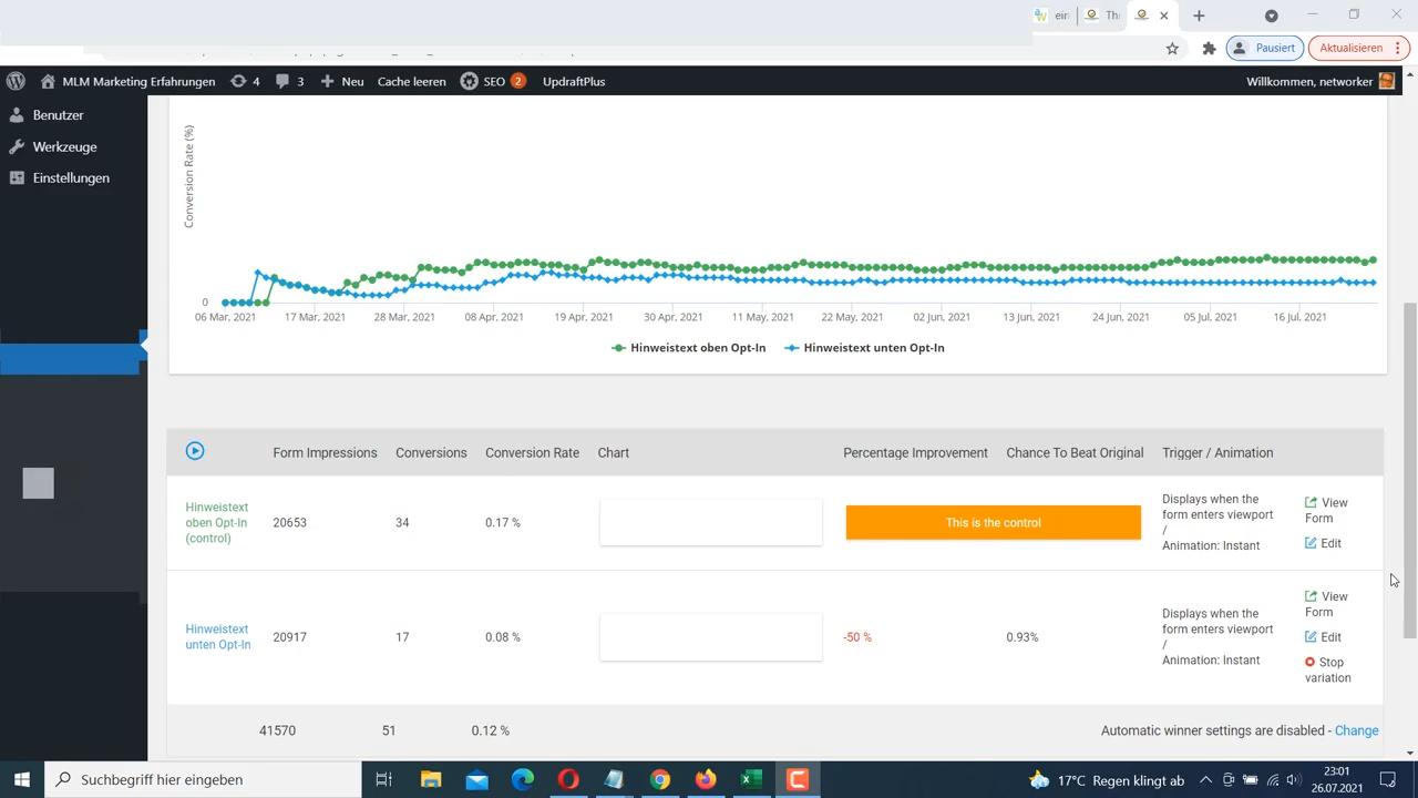 Conversion Rate optimieren - Conversion Marketing